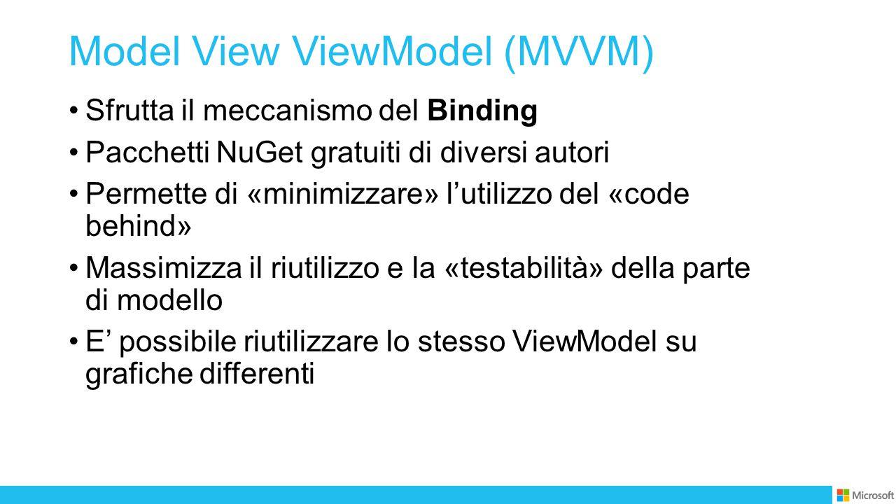 Sfrutta il meccanismo del Binding Pacchetti NuGet gratuiti di diversi autori Permette di «minimizzare» l'utilizzo del «code behind» Massimizza il riutilizzo e la «testabilità» della parte di modello E' possibile riutilizzare lo stesso ViewModel su grafiche differenti