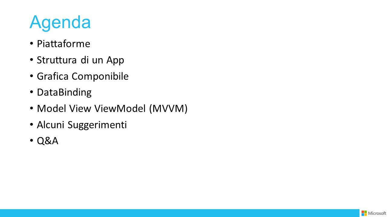 Agenda Piattaforme Struttura di un App Grafica Componibile DataBinding Model View ViewModel (MVVM) Alcuni Suggerimenti Q&A