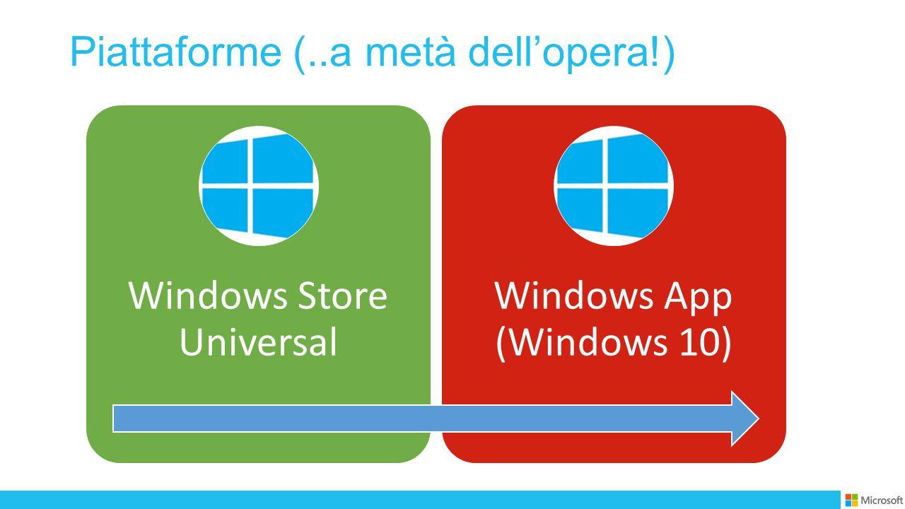 Piattaforme (..a metà dell'opera!) Windows Store Universal Windows App (Windows 10)