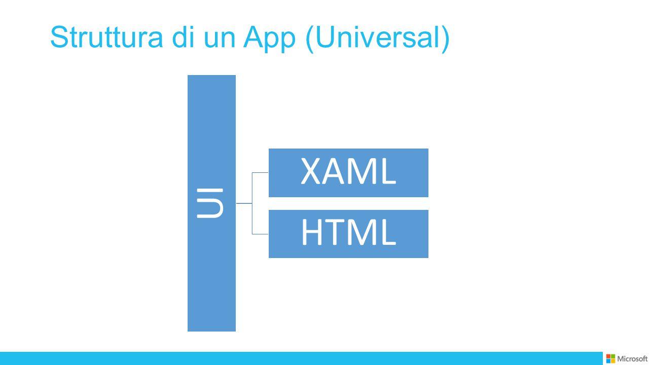 Struttura di un App (Universal) UI XAML HTML