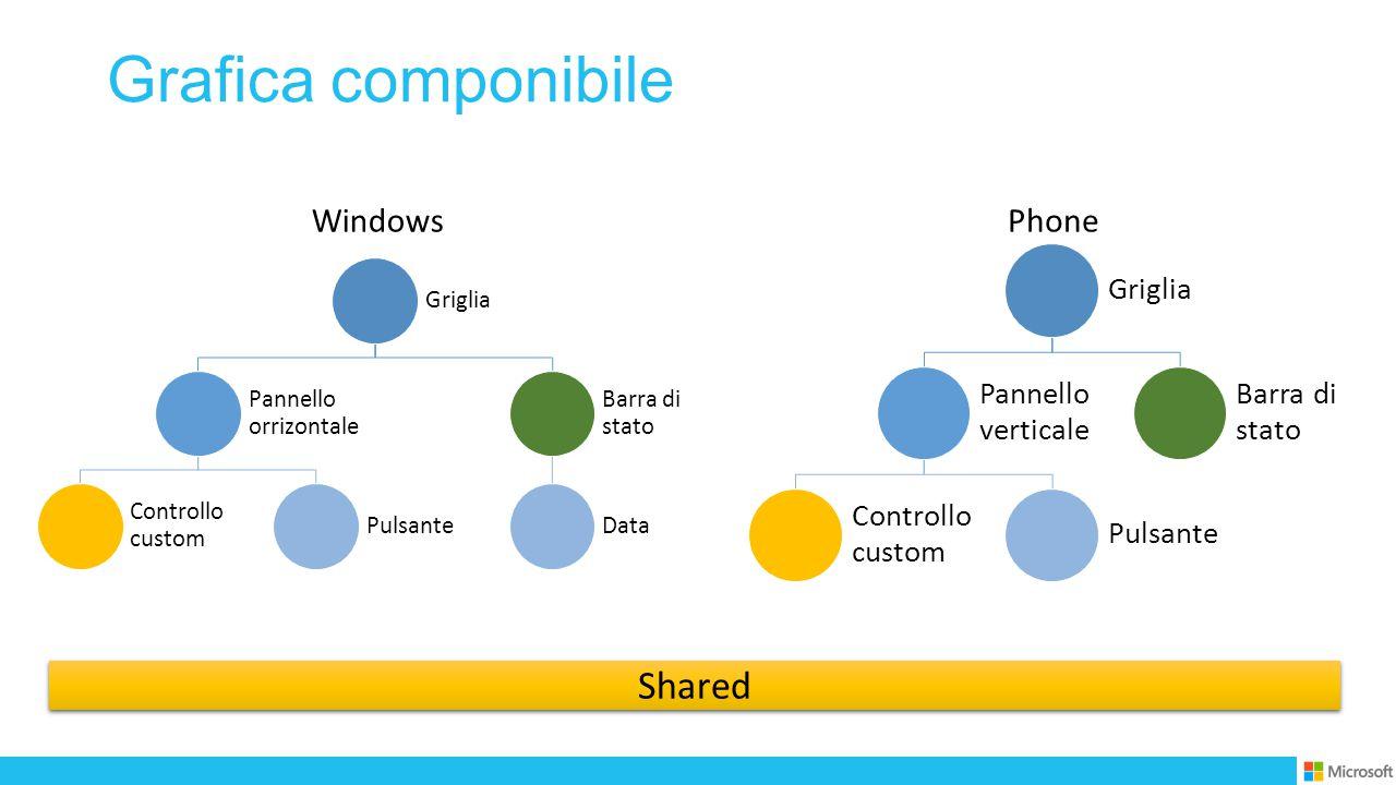 Grafica componibile Griglia Pannello orrizontale Controllo custom Pulsante Barra di stato Data Windows Phone Shared