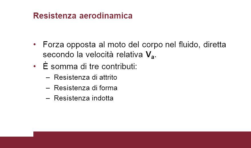Resistenza aerodinamica Forza opposta al moto del corpo nel fluido, diretta secondo la velocità relativa V a.