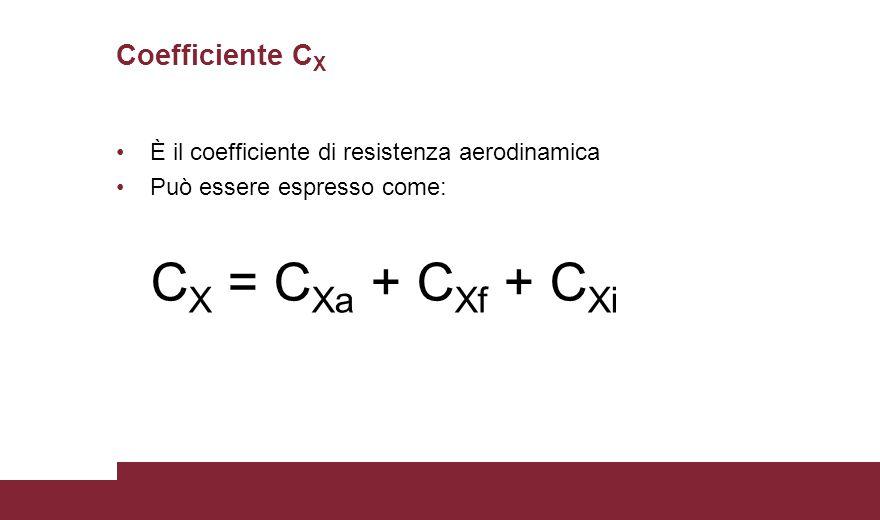 Coefficiente C X È il coefficiente di resistenza aerodinamica Può essere espresso come: C X = C Xa + C Xf + C Xi