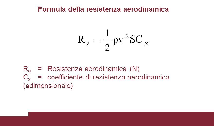 R a =Resistenza aerodinamica (N) C x =coefficiente di resistenza aerodinamica (adimensionale) Formula della resistenza aerodinamica