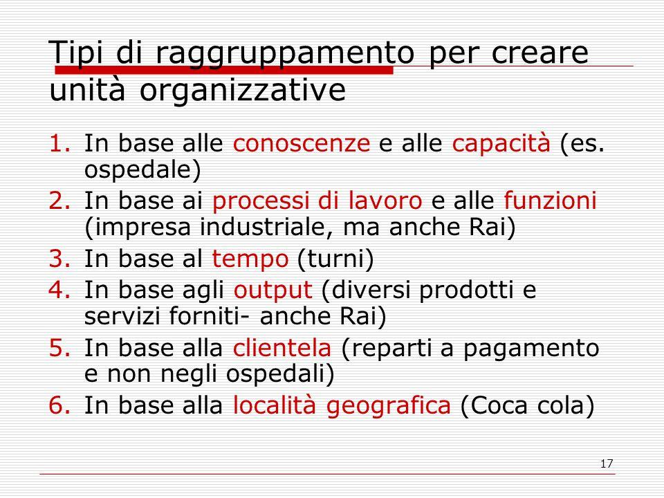 17 Tipi di raggruppamento per creare unità organizzative 1.In base alle conoscenze e alle capacità (es.