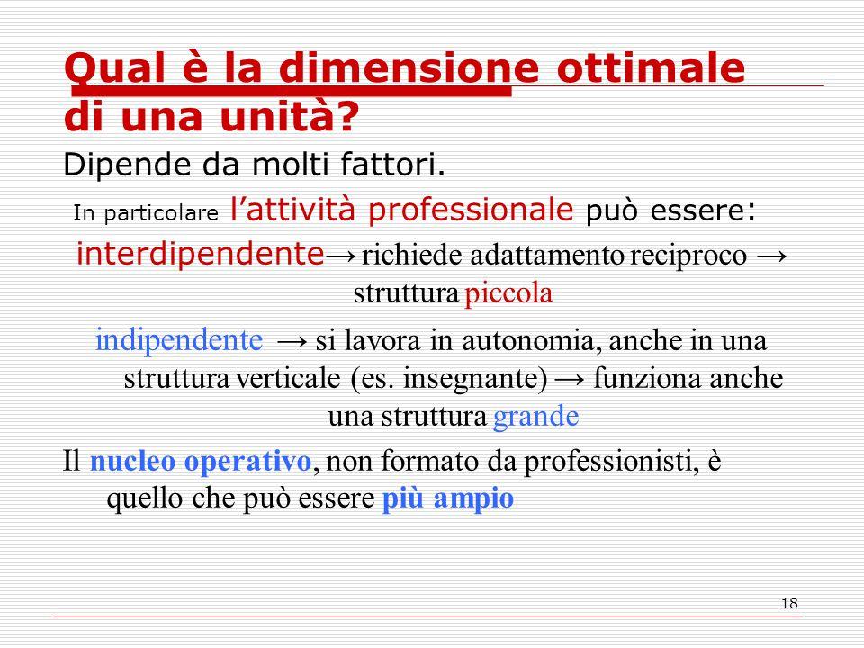 18 Qual è la dimensione ottimale di una unità. Dipende da molti fattori.
