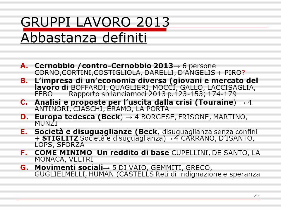 23 GRUPPI LAVORO 2013 Abbastanza definiti A.Cernobbio /contro-Cernobbio 2013 → 6 persone CORNO,CORTINI,COSTIGLIOLA, DARELLI, D'ANGELIS + PIRO.