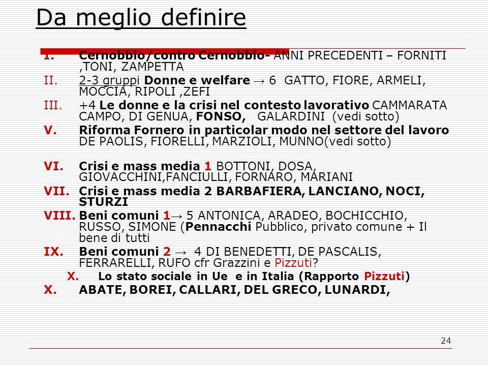 24 Da meglio definire I.Cernobbio/contro Cernobbio- ANNI PRECEDENTI – FORNITI,TONI, ZAMPETTA II.2-3 gruppi Donne e welfare → 6 GATTO, FIORE, ARMELI, MOCCIA, RIPOLI,ZEFI III.+4 Le donne e la crisi nel contesto lavorativo CAMMARATA CAMPO, DI GENUA, FONSO, GALARDINI (vedi sotto) V.Riforma Fornero in particolar modo nel settore del lavoro DE PAOLIS, FIORELLI, MARZIOLI, MUNNO(vedi sotto) VI.Crisi e mass media 1 BOTTONI, DOSA, GIOVACCHINI,FANCIULLI, FORNARO, MARIANI VII.Crisi e mass media 2 BARBAFIERA, LANCIANO, NOCI, STURZI VIII.Beni comuni 1 → 5 ANTONICA, ARADEO, BOCHICCHIO, RUSSO, SIMONE (Pennacchi Pubblico, privato comune + Il bene di tutti IX.Beni comuni 2 → 4 DI BENEDETTI, DE PASCALIS, FERRARELLI, RUFO cfr Grazzini e Pizzuti.