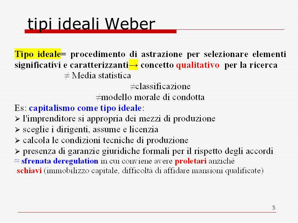 5 tipi ideali Weber