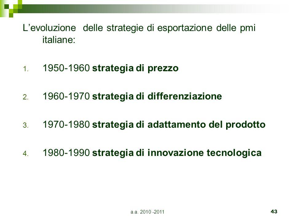 a.a.2010 -201143 L'evoluzione delle strategie di esportazione delle pmi italiane: 1.