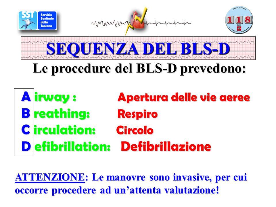 A irway : Apertura delle vie aeree B reathing: Respiro C irculation: Circolo D efibrillation: Defibrillazione SEQUENZA DEL BLS-D Le procedure del BLS-