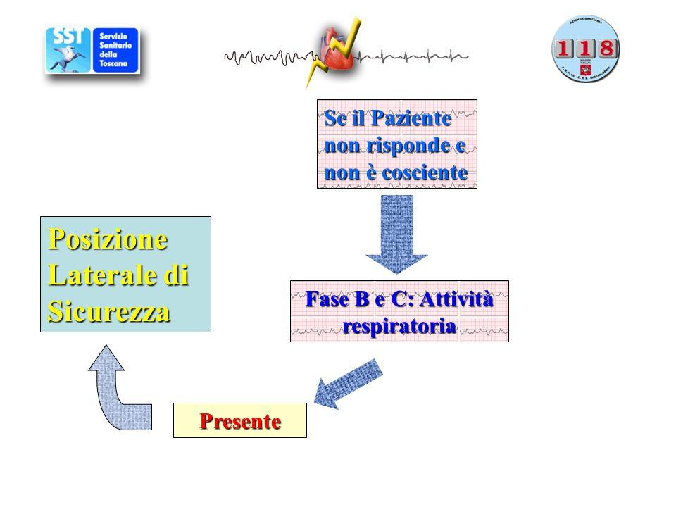Presente Fase B e C: Attività respiratoria Se il Paziente non risponde e non è cosciente Posizione Laterale di Sicurezza