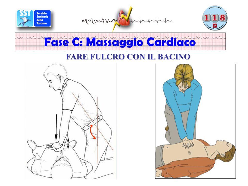 FARE FULCRO CON IL BACINO Fase C: Massaggio Cardiaco