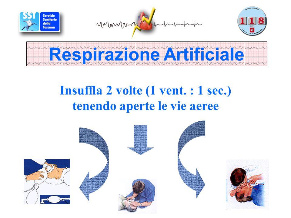 Respirazione Artificiale Insuffla 2 volte (1 vent. : 1 sec.) tenendo aperte le vie aeree