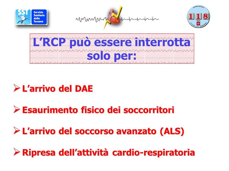 L'RCP può essere interrotta solo per:  L'arrivo del DAE  Esaurimento fisico dei soccorritori  L'arrivo del soccorso avanzato (ALS)  Ripresa dell'a