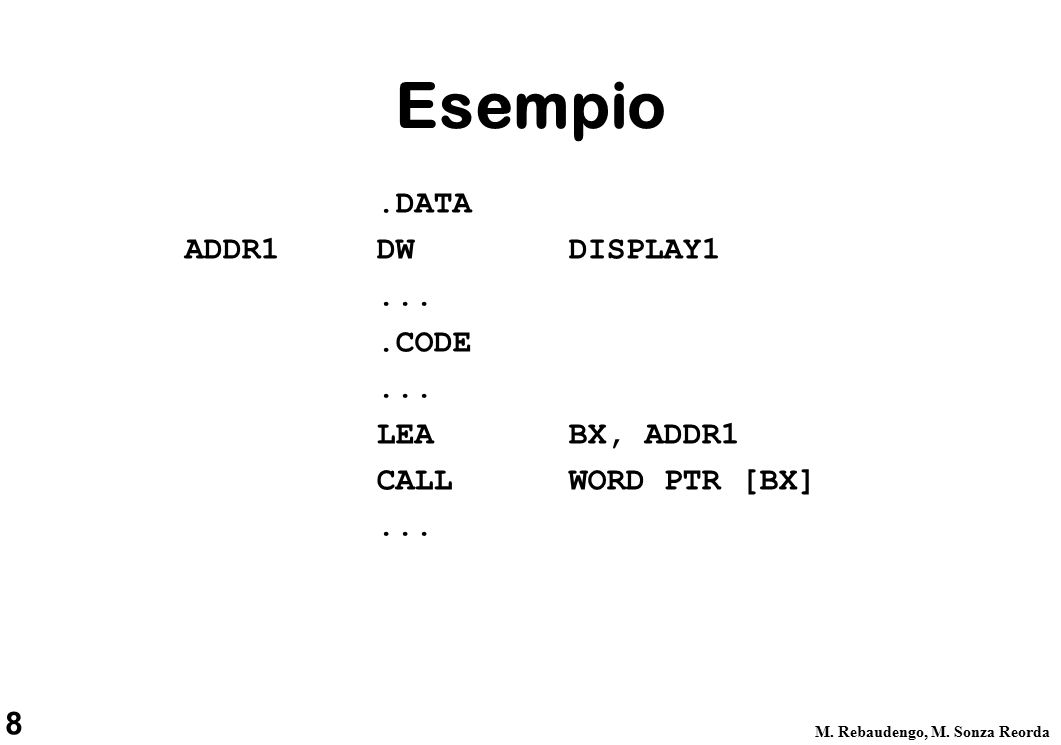 9 M.Rebaudengo, M. Sonza Reorda Esempio (II).DATA ADDR2 DDDISPLAY2....CODE...
