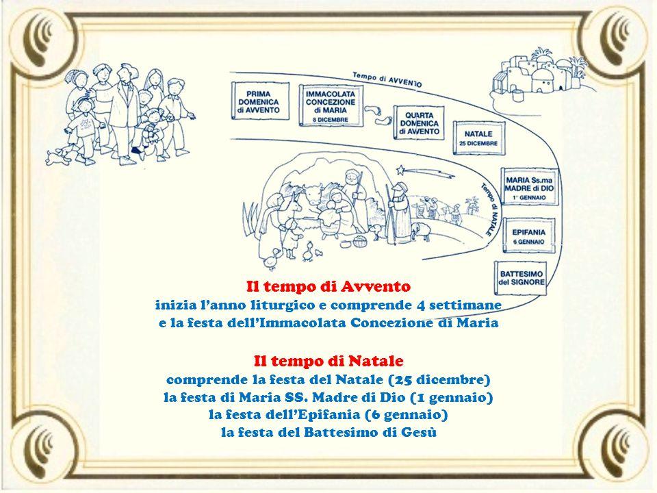 Il tempo di Avvento inizia l'anno liturgico e comprende 4 settimane e la festa dell'Immacolata Concezione di Maria Il tempo di Natale comprende la fes