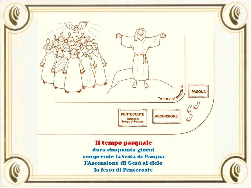 Il tempo pasquale dura cinquanta giorni comprende la festa di Pasqua l'Ascensione di Gesù al cielo la festa di Pentecoste