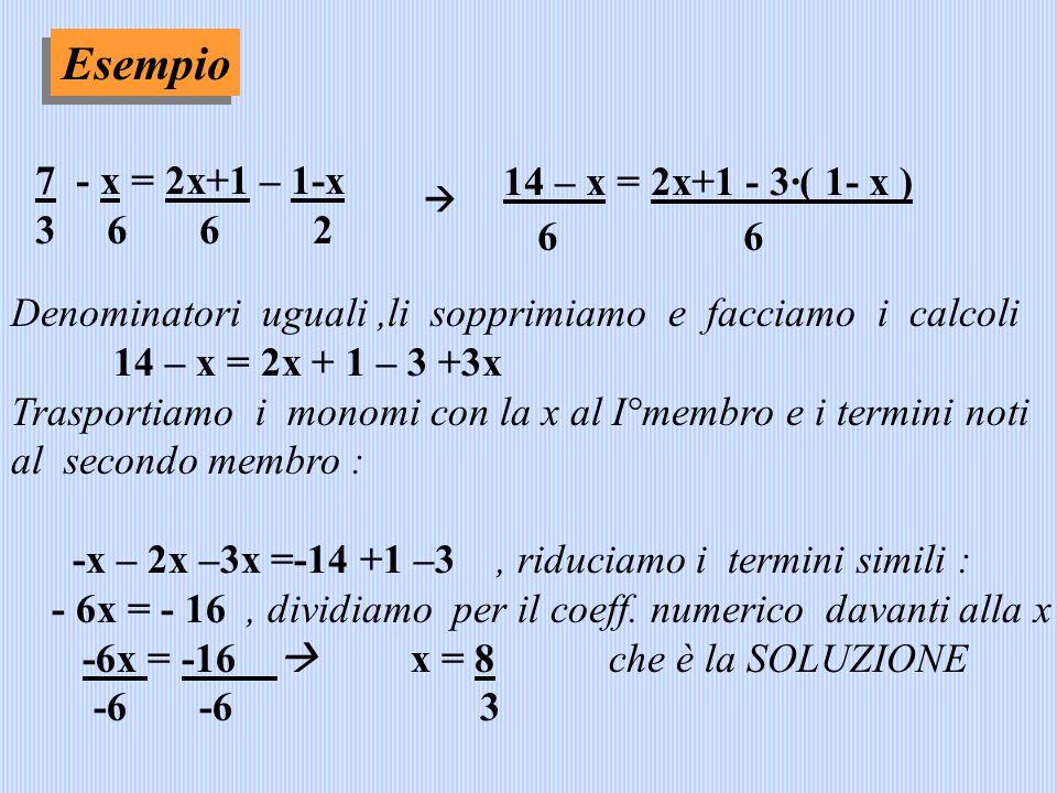 Esempio 7 - x = 2x+1 – 1-x 3 6 6 2 14 – x = 2x+1 - 3·( 1- x ) 6 6  Denominatori uguali,li sopprimiamo e facciamo i calcoli 14 – x = 2x + 1 – 3 +3x Trasportiamo i monomi con la x al I°membro e i termini noti al secondo membro : -x – 2x –3x =-14 +1 –3, riduciamo i termini simili : - 6x = - 16, dividiamo per il coeff.