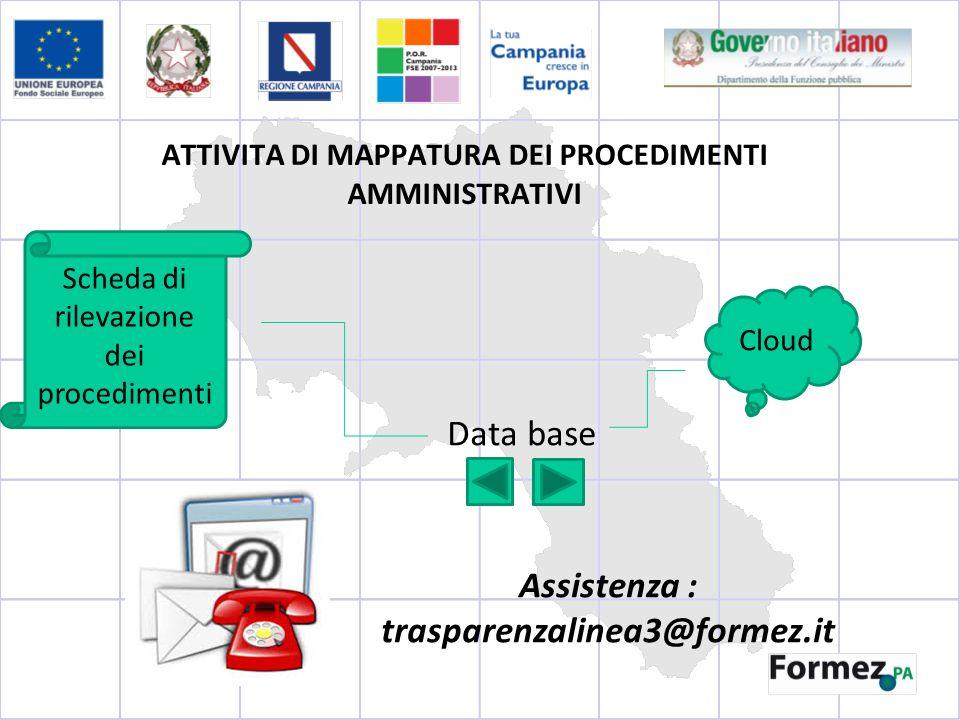 ATTIVITA DI MAPPATURA DEI PROCEDIMENTI AMMINISTRATIVI Data base Cloud Scheda di rilevazione dei procedimenti Assistenza : trasparenzalinea3@formez.it