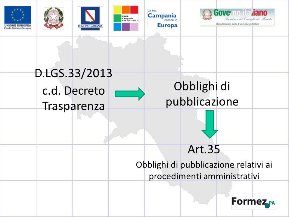 Obblighi di pubblicazione D.LGS.33/2013 c.d.