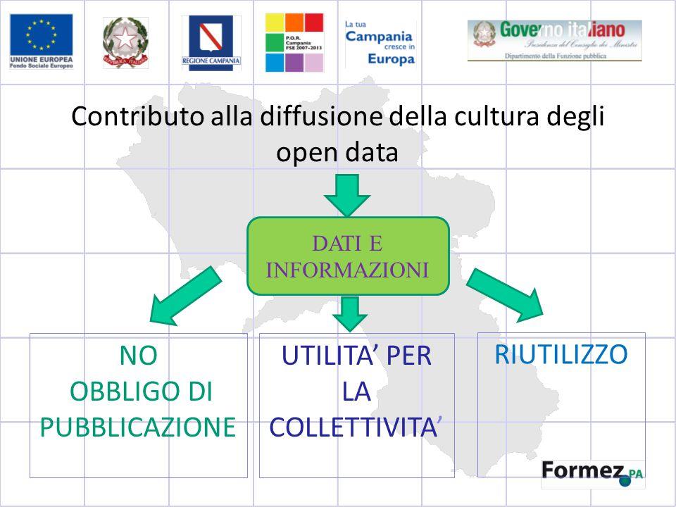 Contributo alla diffusione della cultura degli open data NO OBBLIGO DI PUBBLICAZIONE DATI E INFORMAZIONI UTILITA' PER LA COLLETTIVITA' RIUTILIZZO