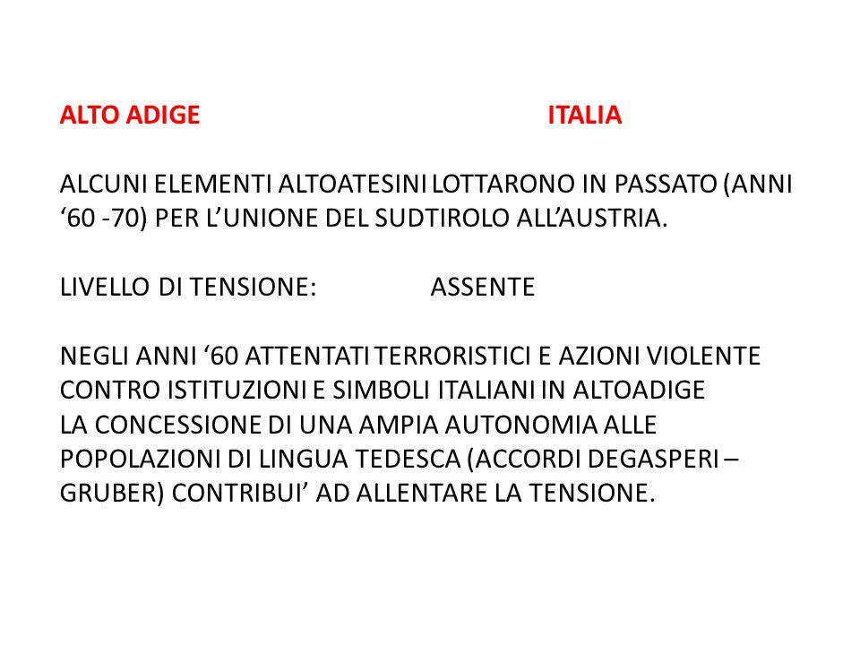 ALTO ADIGE ITALIA ALCUNI ELEMENTI ALTOATESINI LOTTARONO IN PASSATO (ANNI '60 -70) PER L'UNIONE DEL SUDTIROLO ALL'AUSTRIA. LIVELLO DI TENSIONE: ASSENTE