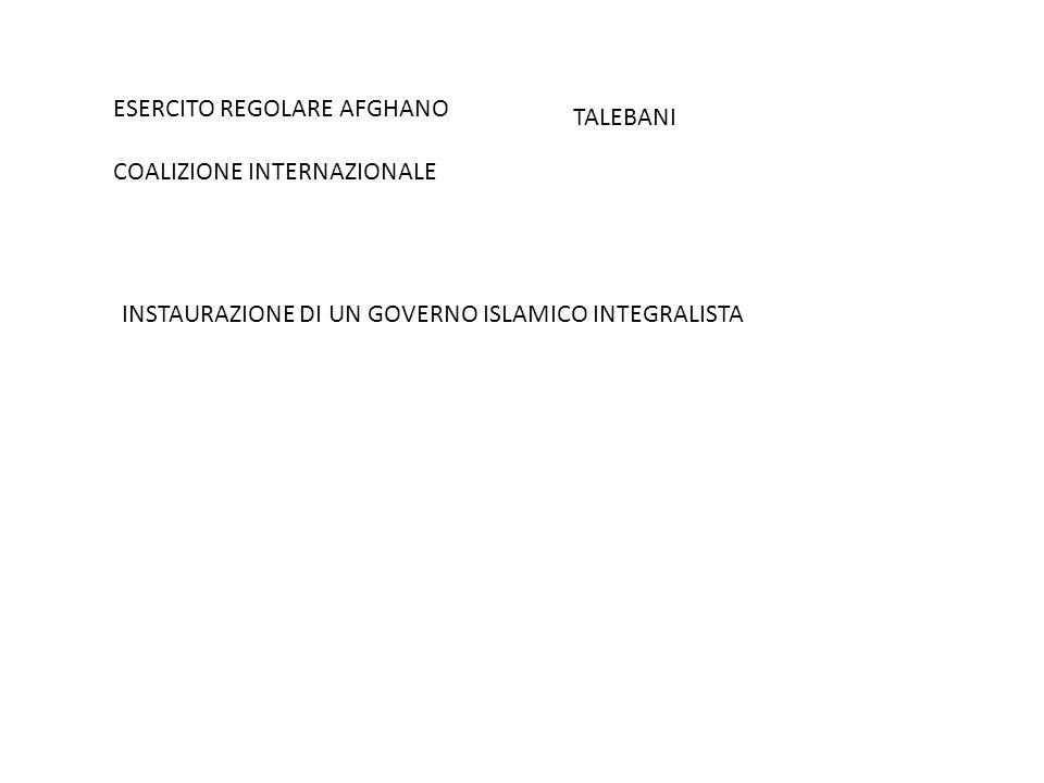 ESERCITO REGOLARE AFGHANO COALIZIONE INTERNAZIONALE TALEBANI INSTAURAZIONE DI UN GOVERNO ISLAMICO INTEGRALISTA