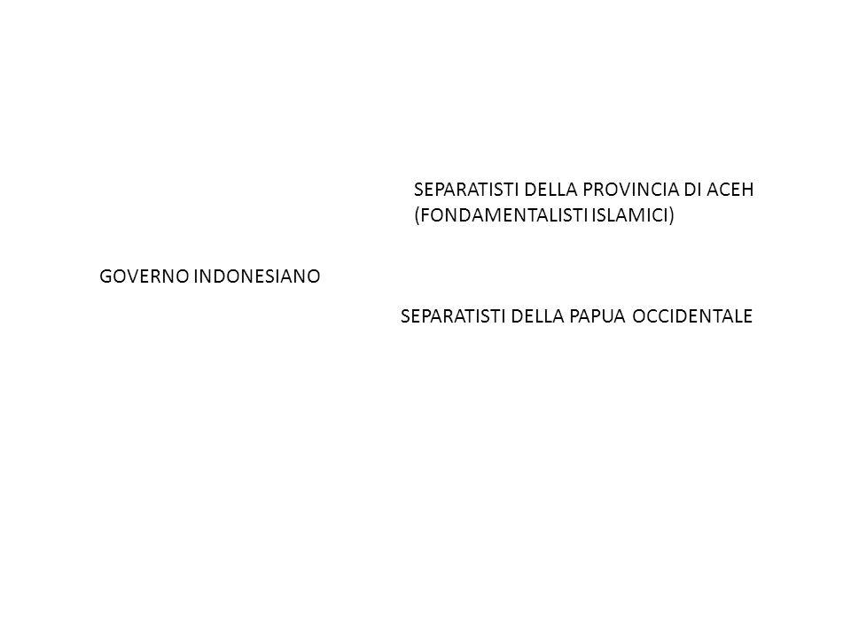GOVERNO INDONESIANO SEPARATISTI DELLA PROVINCIA DI ACEH (FONDAMENTALISTI ISLAMICI) SEPARATISTI DELLA PAPUA OCCIDENTALE