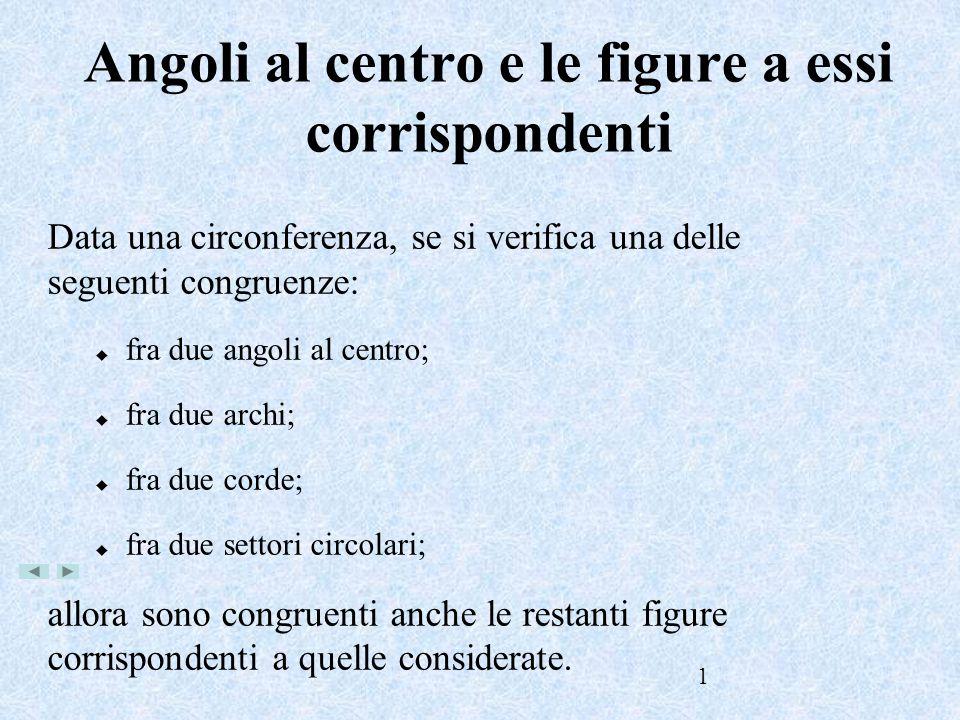 1 Angoli al centro e le figure a essi corrispondenti Data una circonferenza, se si verifica una delle seguenti congruenze:  fra due angoli al centro;