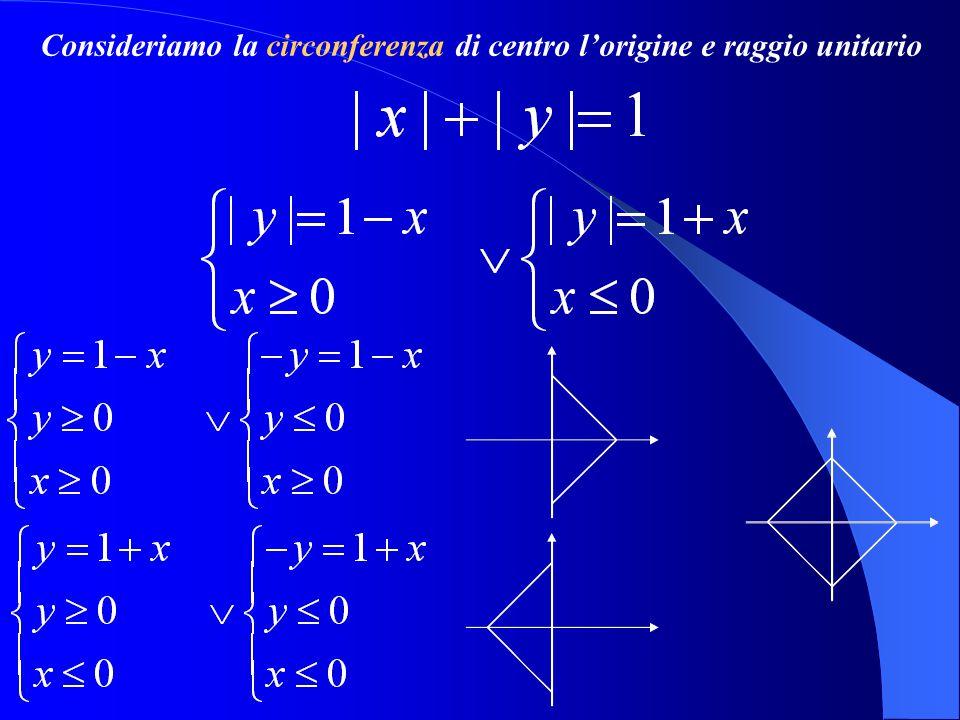 Consideriamo la circonferenza di centro l'origine e raggio unitario