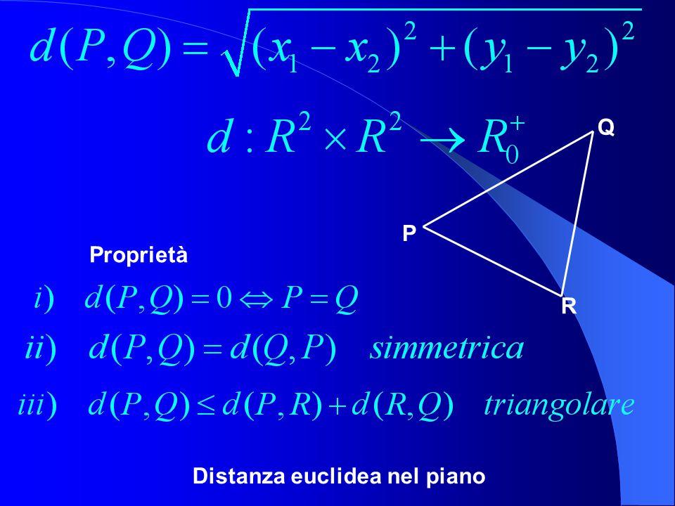 Distanza euclidea nel piano P Q Proprietà R