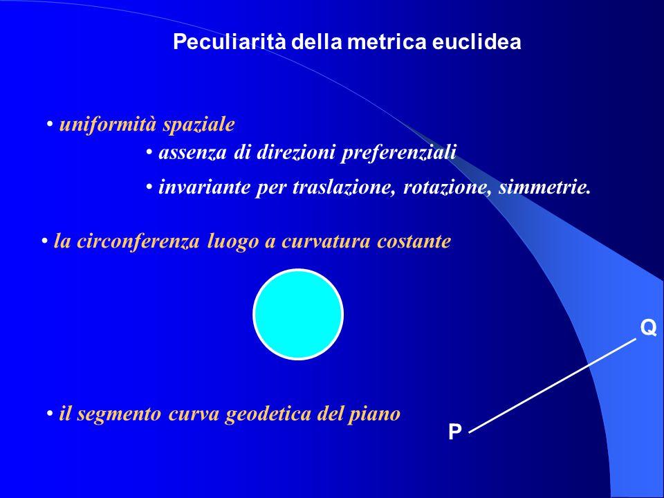P Q Peculiarità della metrica euclidea assenza di direzioni preferenziali uniformità spaziale invariante per traslazione, rotazione, simmetrie.