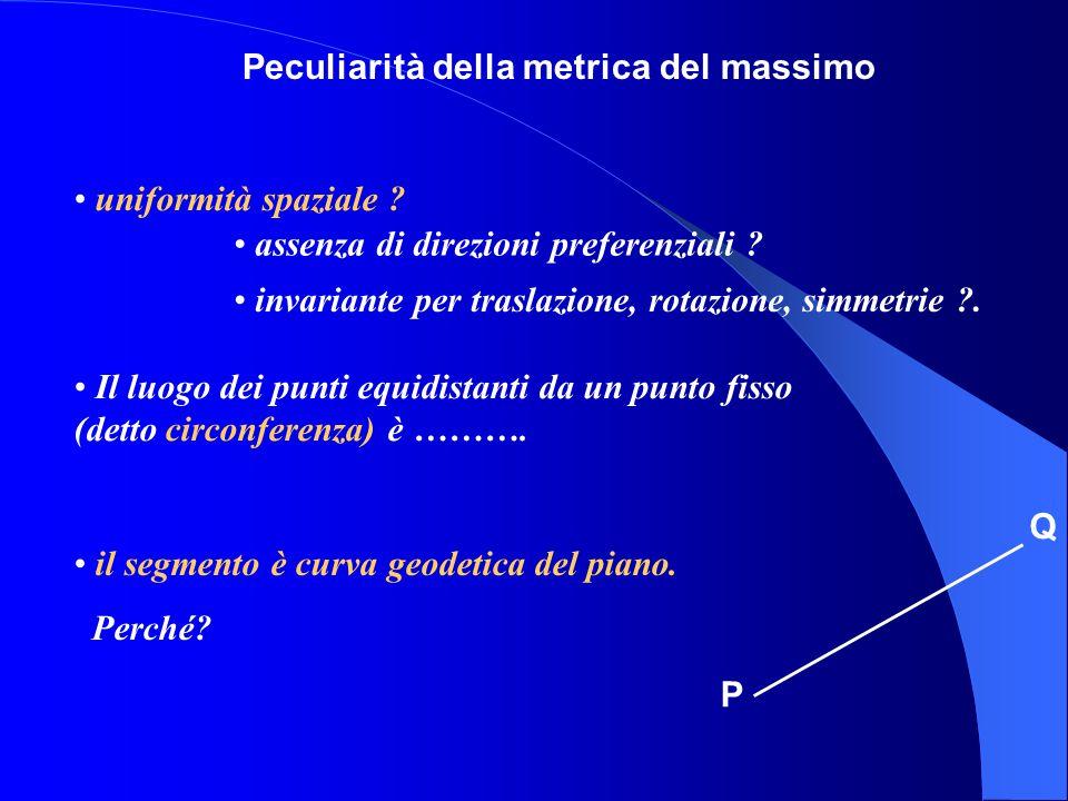 P Q Peculiarità della metrica del massimo assenza di direzioni preferenziali .