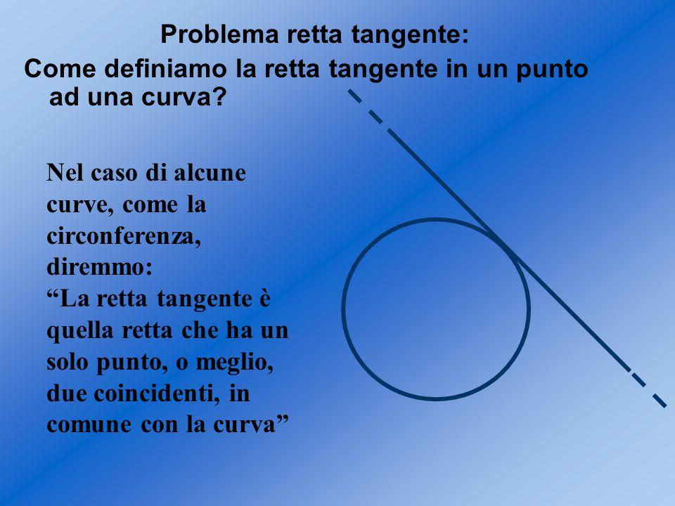 """Problema retta tangente: Come definiamo la retta tangente in un punto ad una curva? Nel caso di alcune curve, come la circonferenza, diremmo: """"La rett"""