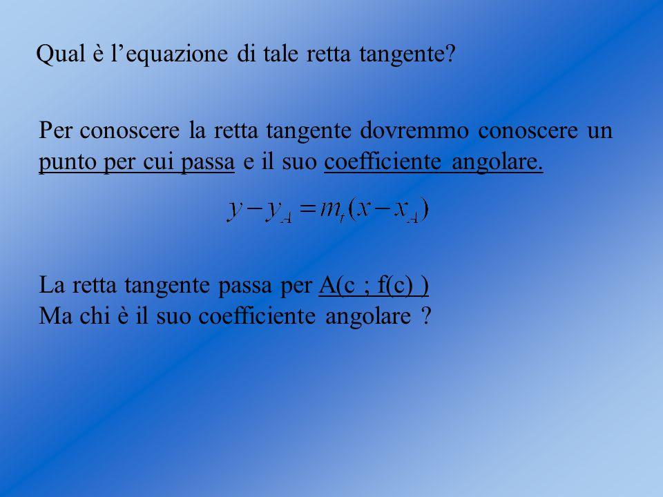 Qual è l'equazione di tale retta tangente? Per conoscere la retta tangente dovremmo conoscere un punto per cui passa e il suo coefficiente angolare. L