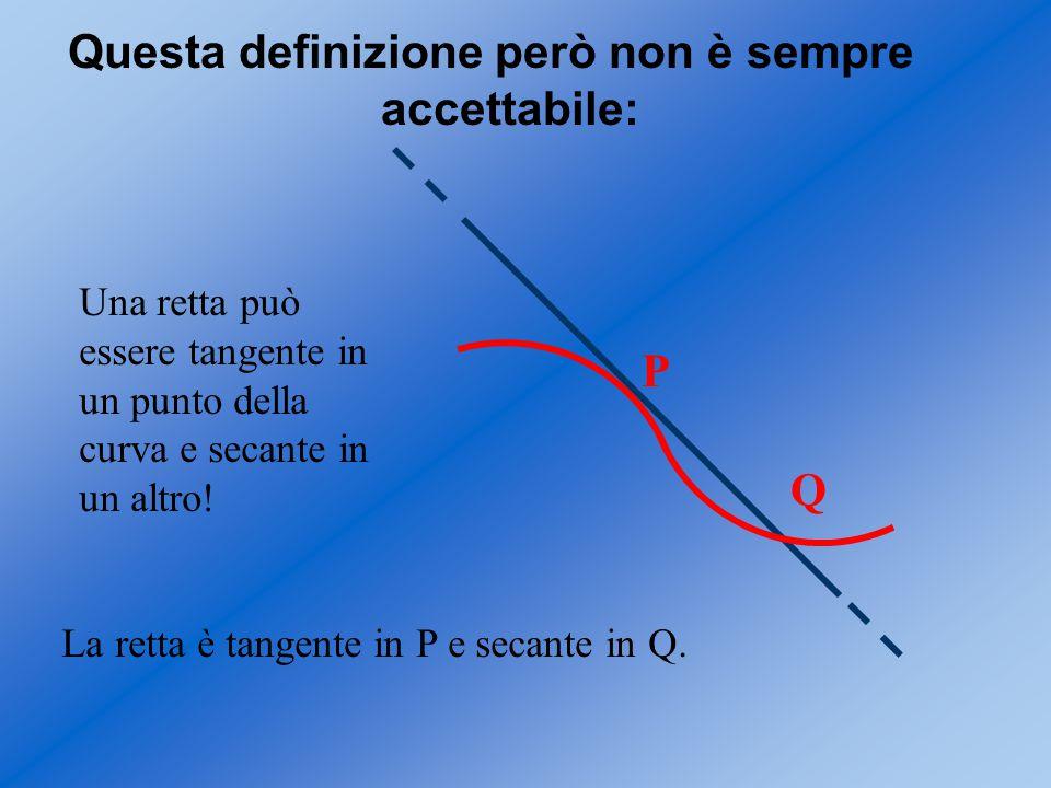 Questa definizione però non è sempre accettabile: Una retta può essere tangente in un punto della curva e secante in un altro! P Q La retta è tangente
