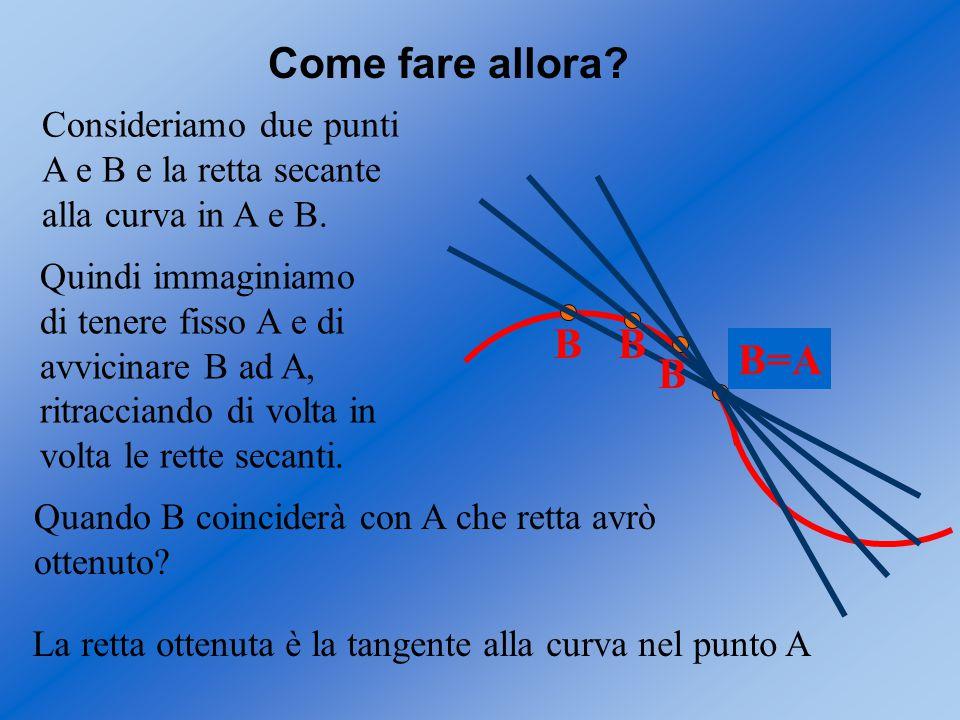 Come fare allora? A BB B B=A Consideriamo due punti A e B e la retta secante alla curva in A e B. Quando B coinciderà con A che retta avrò ottenuto? L