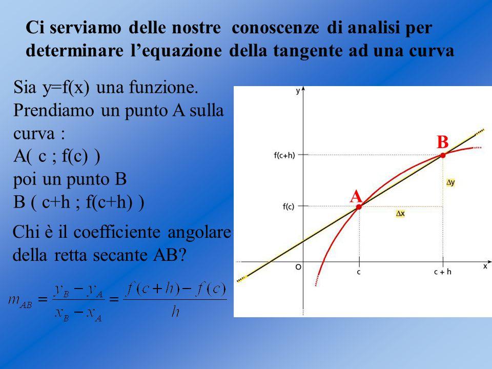 Ci serviamo delle nostre conoscenze di analisi per determinare l'equazione della tangente ad una curva Sia y=f(x) una funzione. Prendiamo un punto A s