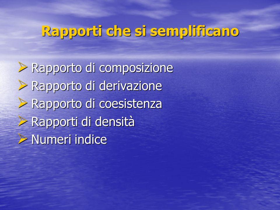 Rapporti che si semplificano  Rapporto di composizione  Rapporto di derivazione  Rapporto di coesistenza  Rapporti di densità  Numeri indice
