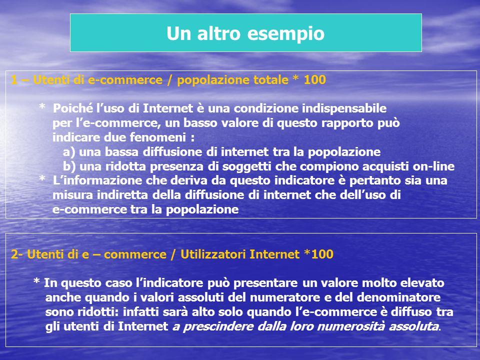 Un altro esempio 1 – Utenti di e-commerce / popolazione totale * 100 * Poiché l'uso di Internet è una condizione indispensabile per l'e-commerce, un b