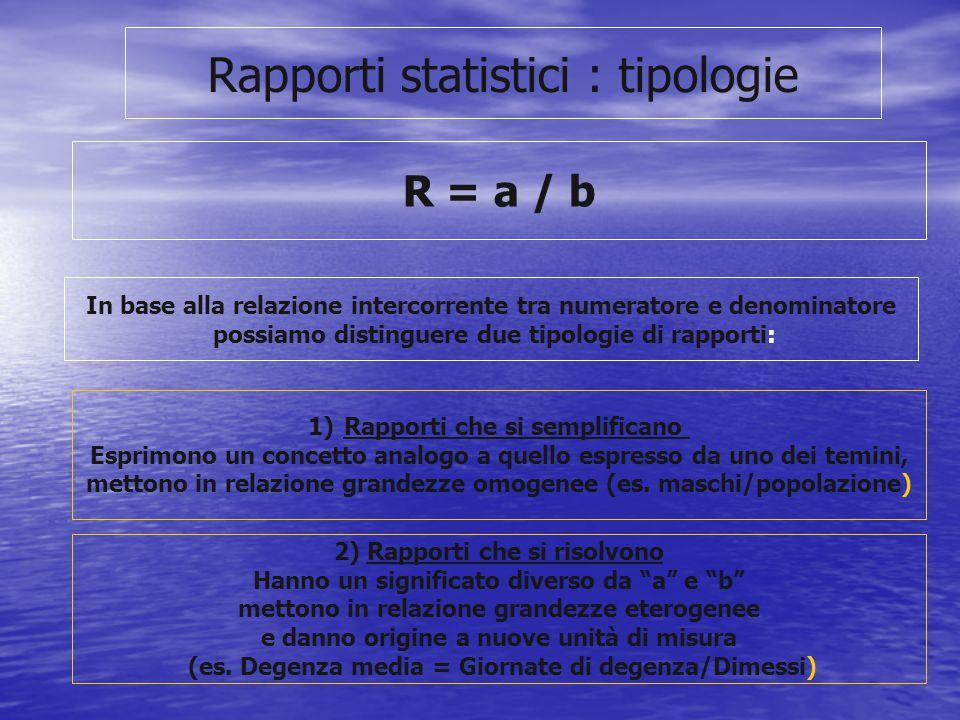 Rapporti statistici : tipologie In base alla relazione intercorrente tra numeratore e denominatore possiamo distinguere due tipologie di rapporti: 1)R