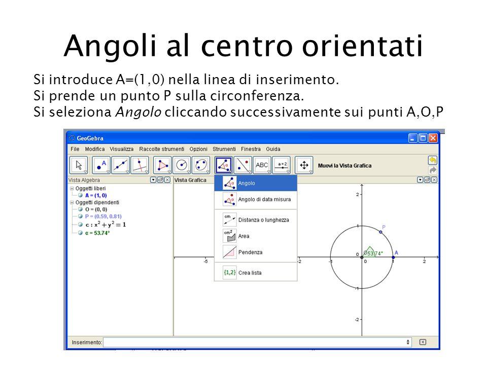 Angoli al centro orientati Si introduce A=(1,0) nella linea di inserimento. Si prende un punto P sulla circonferenza. Si seleziona Angolo cliccando su