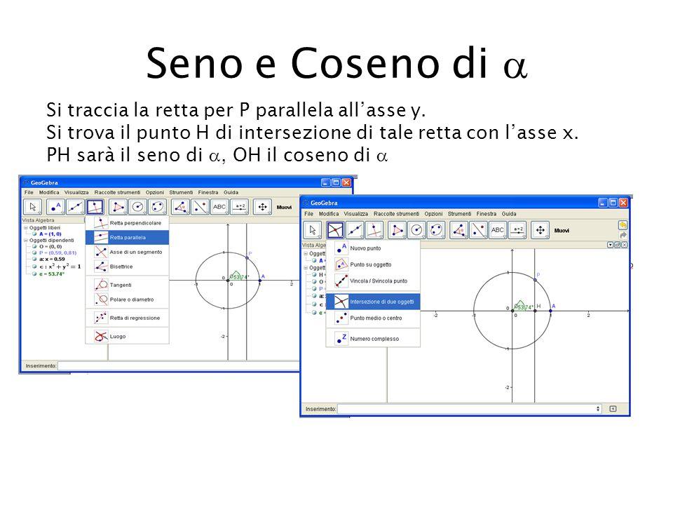Seno e Coseno di  Si traccia la retta per P parallela all'asse y. Si trova il punto H di intersezione di tale retta con l'asse x. PH sarà il seno di