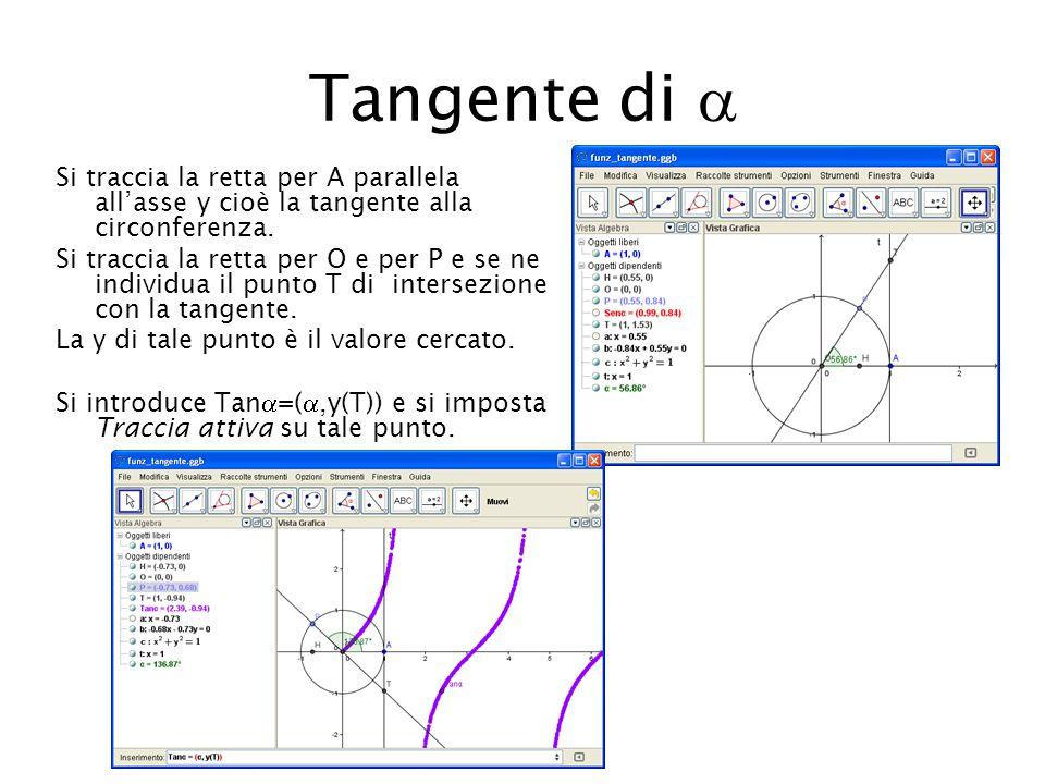 Tangente di  Si traccia la retta per A parallela all'asse y cioè la tangente alla circonferenza. Si traccia la retta per O e per P e se ne individua