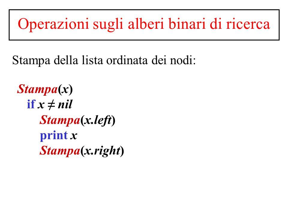 Operazioni sugli alberi binari di ricerca Stampa della lista ordinata dei nodi: Stampa(x) if x ≠ nil Stampa(x.left) print x Stampa(x.right)