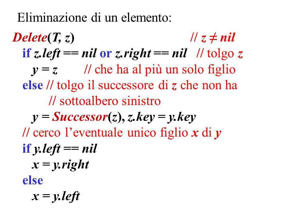 Eliminazione di un elemento: Delete(T, z) // z ≠ nil if z.left == nil or z.right == nil // tolgo z y = z // che ha al più un solo figlio else // tolgo