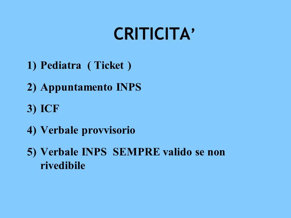 CRITICITA ' 1)Pediatra ( Ticket ) 2)Appuntamento INPS 3)ICF 4)Verbale provvisorio 5)Verbale INPS SEMPRE valido se non rivedibile