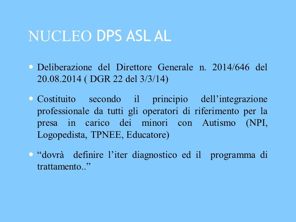 NUCLEO DPS ASL AL Deliberazione del Direttore Generale n. 2014/646 del 20.08.2014 ( DGR 22 del 3/3/14) Costituito secondo il principio dell'integrazio