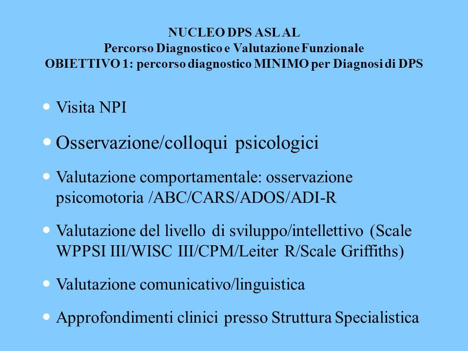 NUCLEO DPS ASL AL Percorso Diagnostico e Valutazione Funzionale OBIETTIVO 1: percorso diagnostico MINIMO per Diagnosi di DPS Visita NPI Osservazione/colloqui psicologici Valutazione comportamentale: osservazione psicomotoria /ABC/CARS/ADOS/ADI-R Valutazione del livello di sviluppo/intellettivo (Scale WPPSI III/WISC III/CPM/Leiter R/Scale Griffiths) Valutazione comunicativo/linguistica Approfondimenti clinici presso Struttura Specialistica